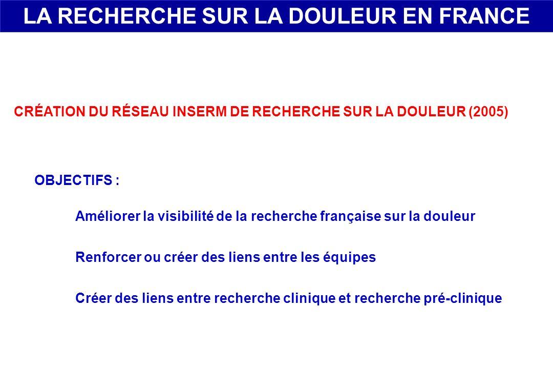 LA RECHERCHE SUR LA DOULEUR EN FRANCE