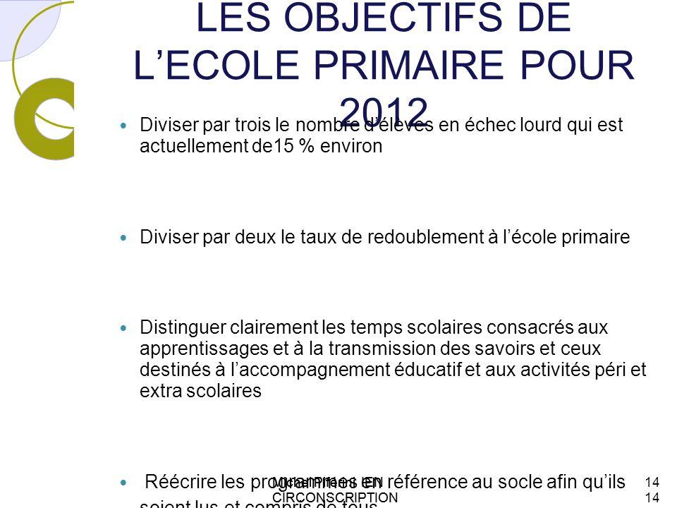 LES OBJECTIFS DE L'ECOLE PRIMAIRE POUR 2012