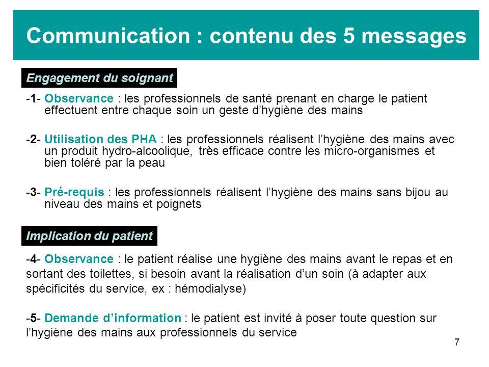 Communication : contenu des 5 messages