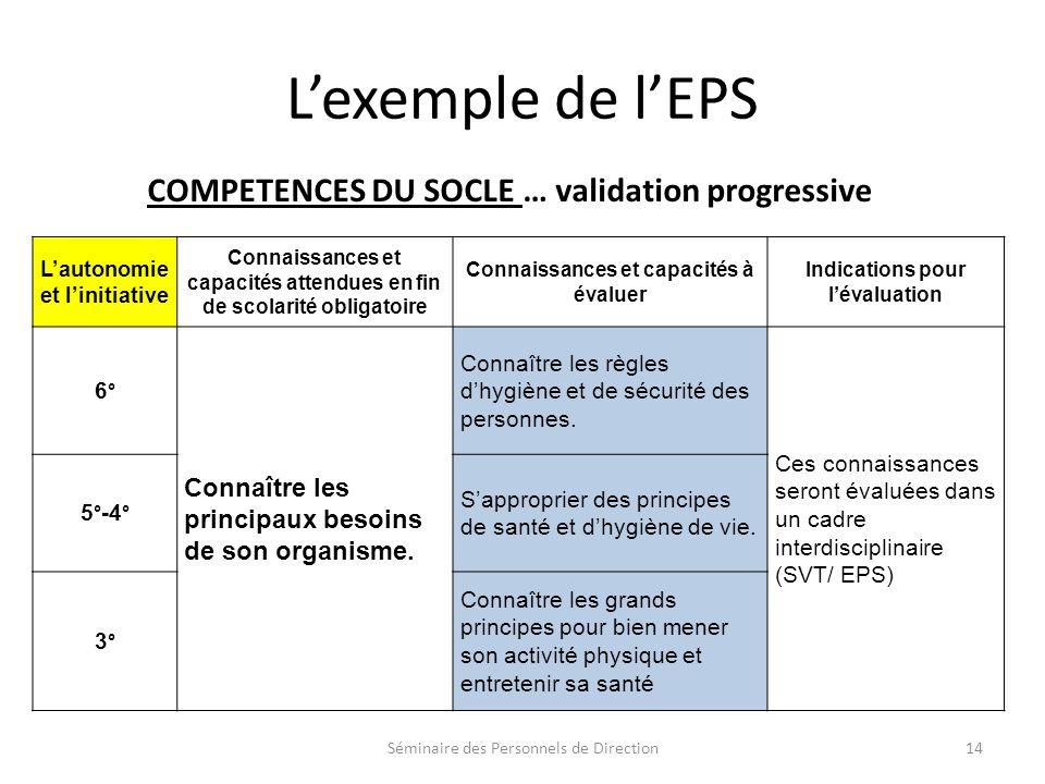 L'exemple de l'EPS COMPETENCES DU SOCLE … validation progressive