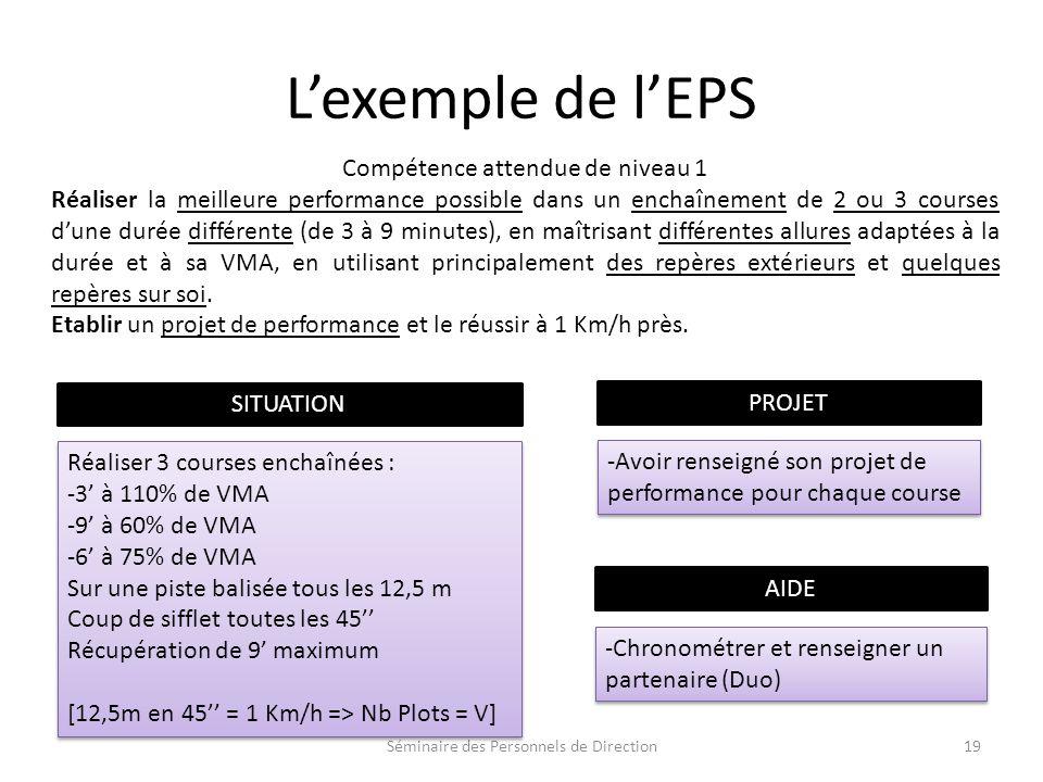 L'exemple de l'EPS Compétence attendue de niveau 1