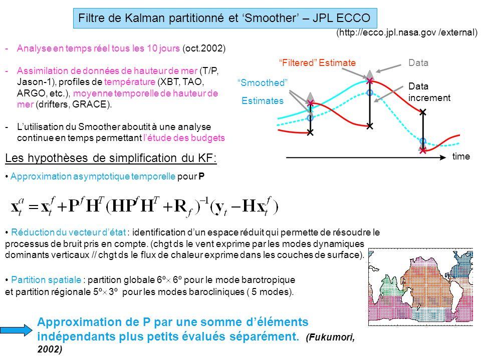 Filtre de Kalman partitionné et 'Smoother' – JPL ECCO