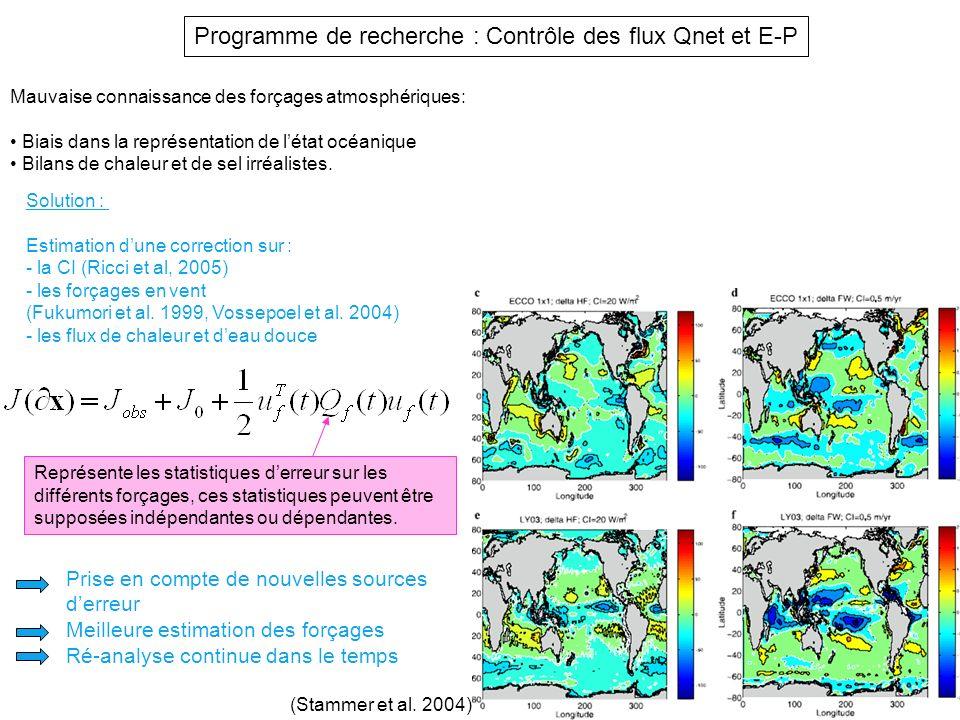 Programme de recherche : Contrôle des flux Qnet et E-P