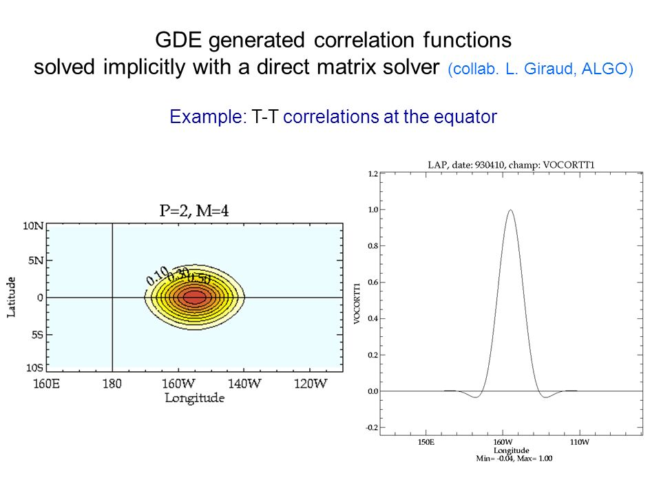 GDE generated correlation functions