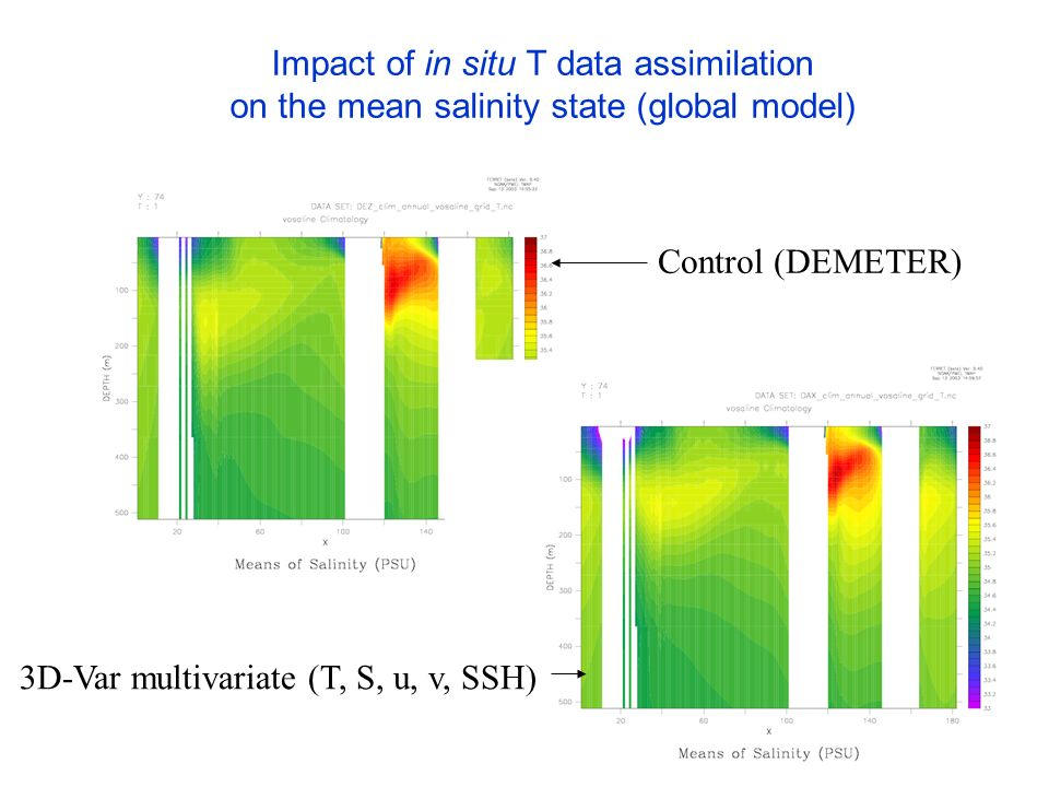 Impact of in situ T data assimilation on the mean salinity state (global model)
