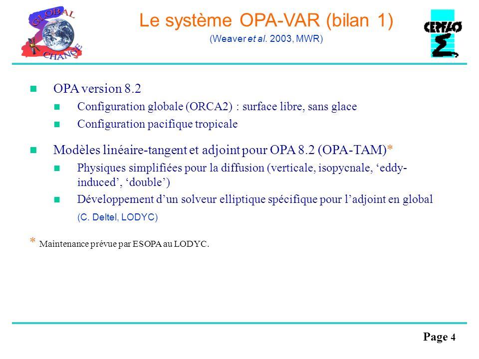 Le système OPA-VAR (bilan 1)