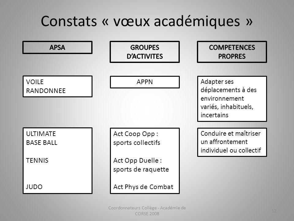 Constats « vœux académiques »