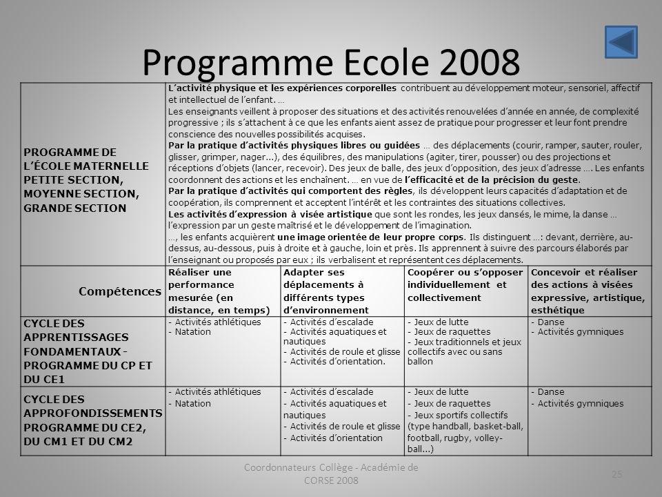 Coordonnateurs Collège - Académie de CORSE 2008