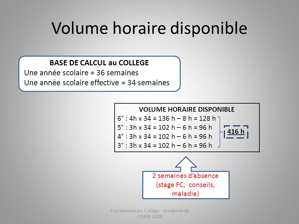 Volume horaire disponible
