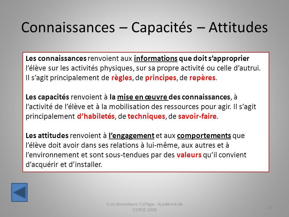 Connaissances – Capacités – Attitudes