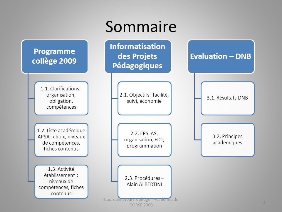 Informatisation des Projets Pédagogiques
