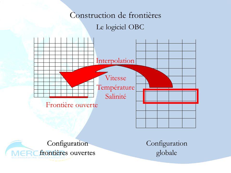 Construction de frontières