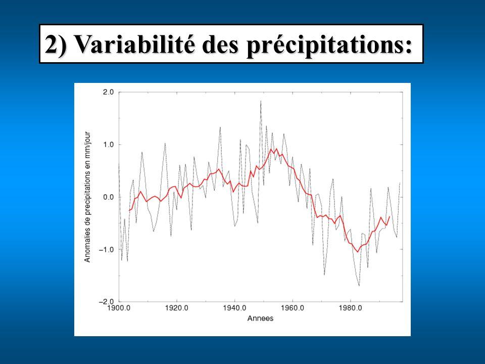 2) Variabilité des précipitations: