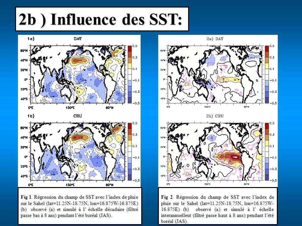 2b ) Influence des SST: