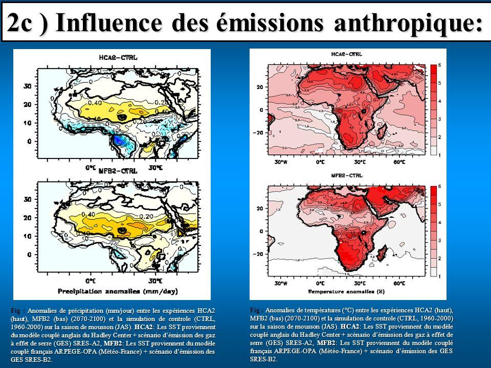 2c ) Influence des émissions anthropique: