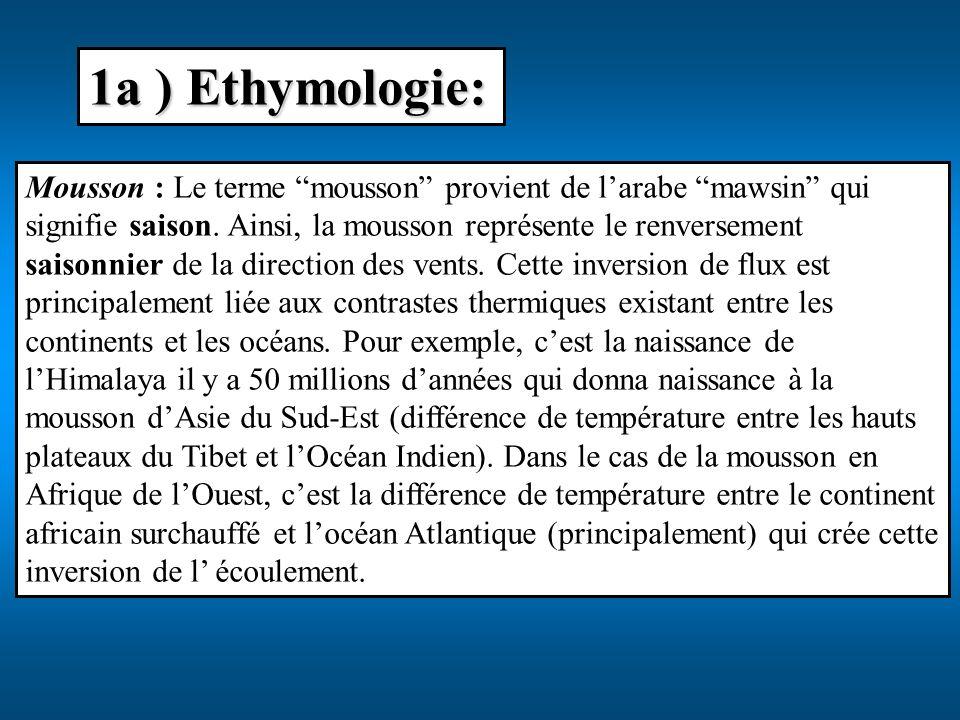 1a ) Ethymologie:
