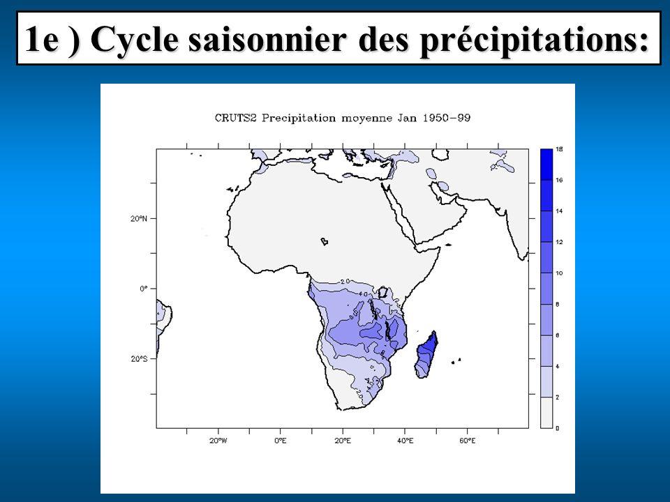 1e ) Cycle saisonnier des précipitations: