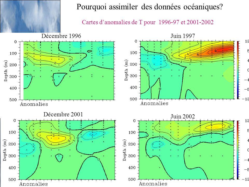 Pourquoi assimiler des données océaniques