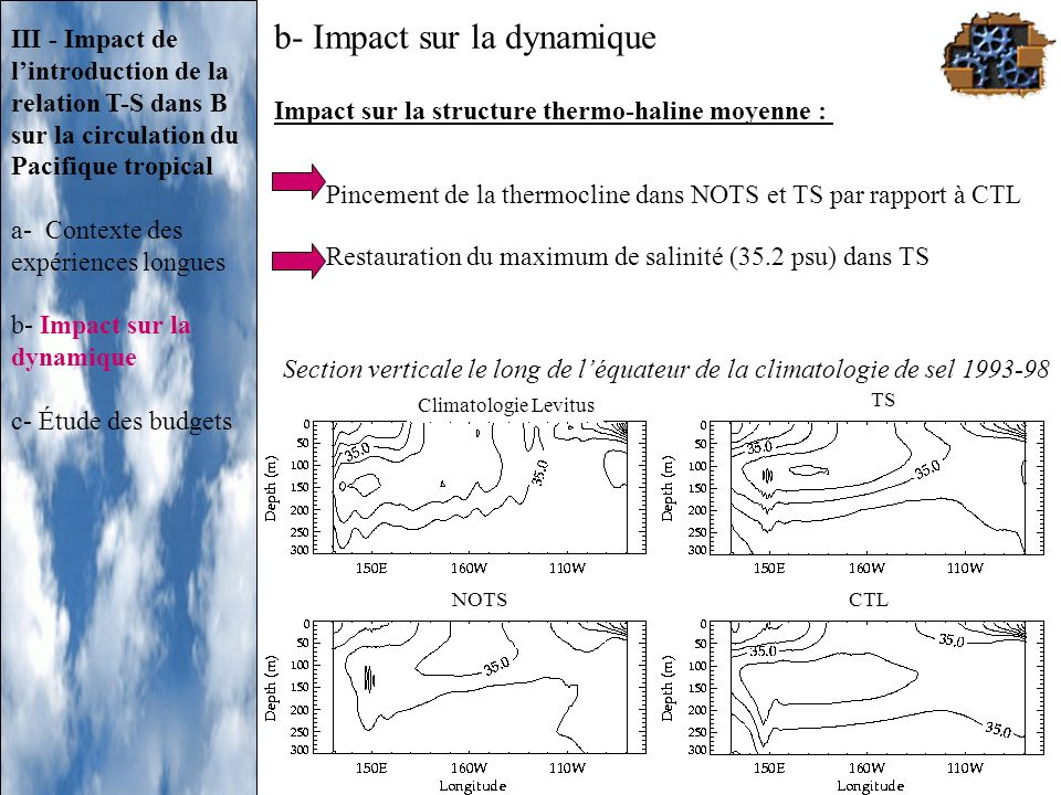 b- Impact sur la dynamique