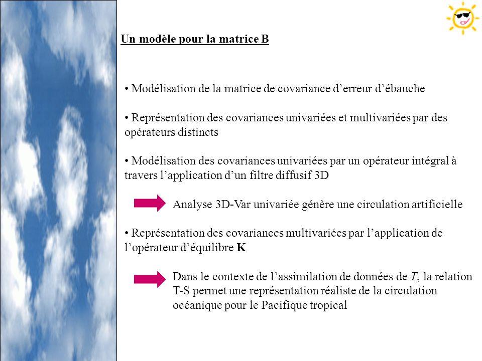 Un modèle pour la matrice B