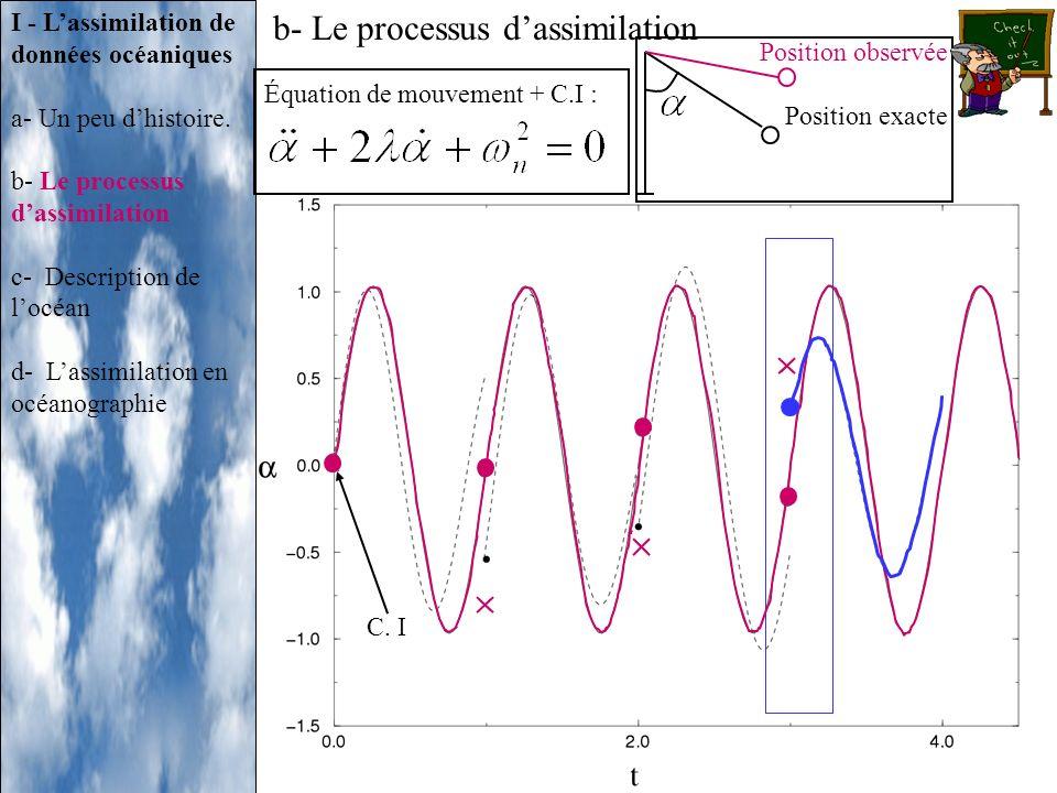 Équation de mouvement + C.I :