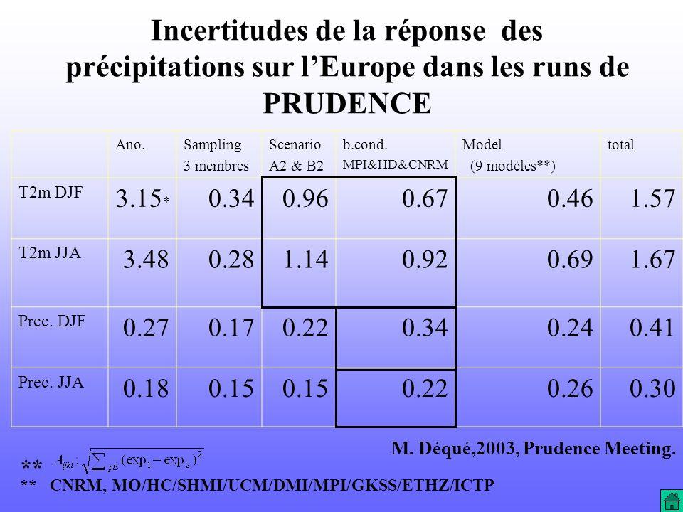 Incertitudes de la réponse des précipitations sur l'Europe dans les runs de PRUDENCE