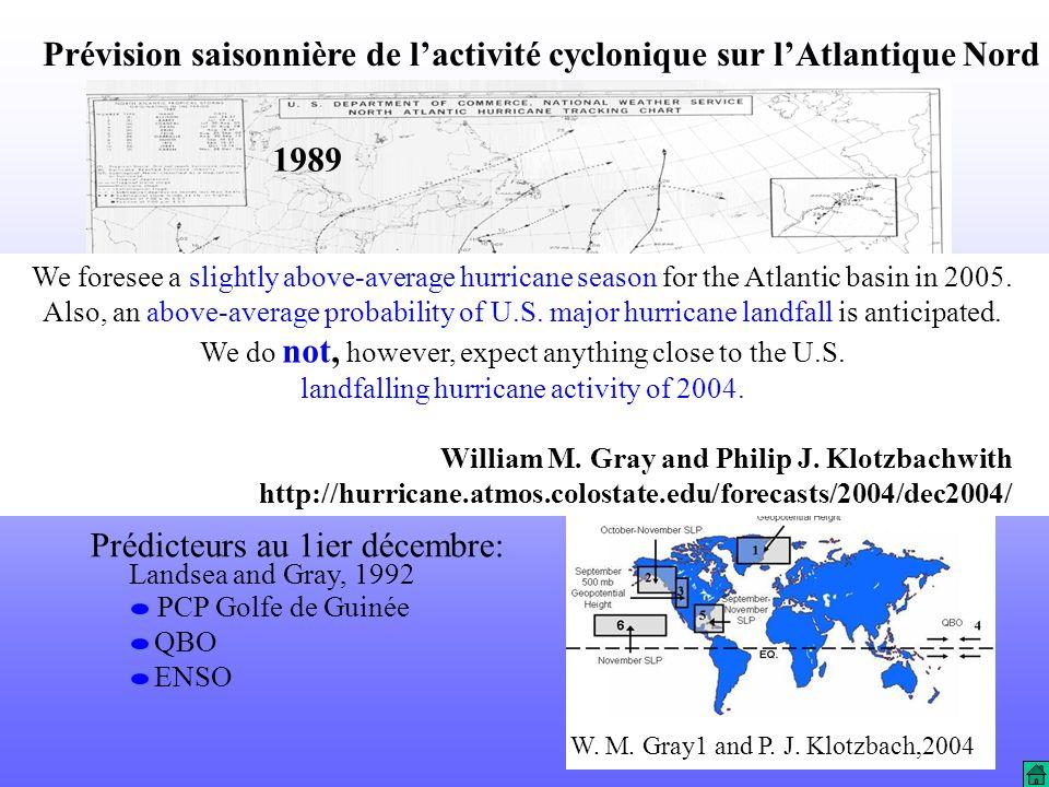 Prévision saisonnière de l'activité cyclonique sur l'Atlantique Nord