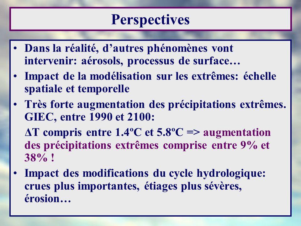Perspectives Dans la réalité, d'autres phénomènes vont intervenir: aérosols, processus de surface…