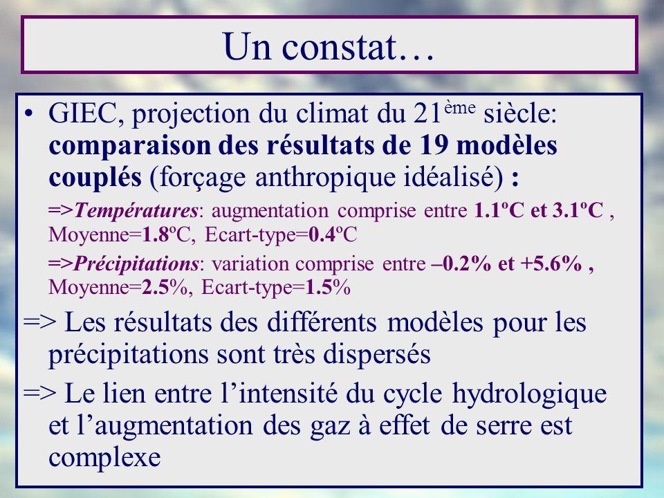 Un constat… GIEC, projection du climat du 21ème siècle: comparaison des résultats de 19 modèles couplés (forçage anthropique idéalisé) :