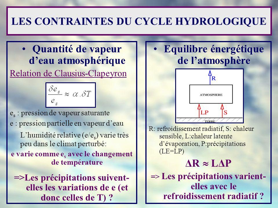 LES CONTRAINTES DU CYCLE HYDROLOGIQUE