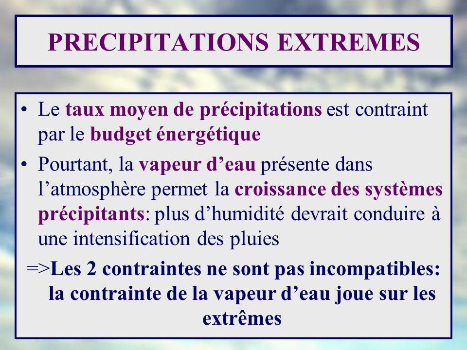 PRECIPITATIONS EXTREMES