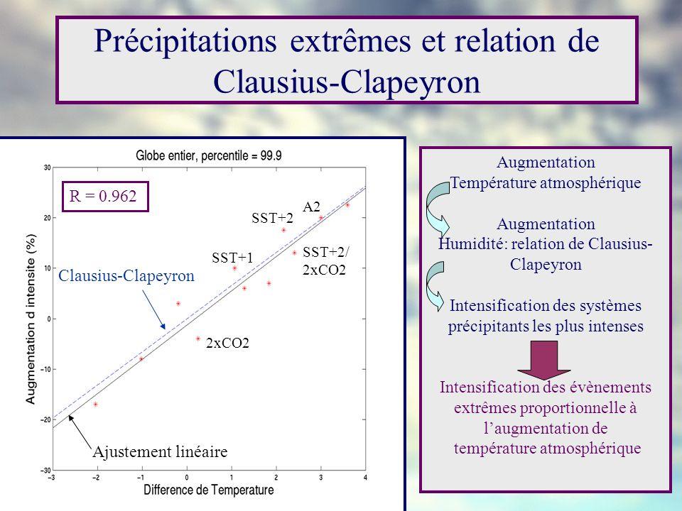 Précipitations extrêmes et relation de Clausius-Clapeyron