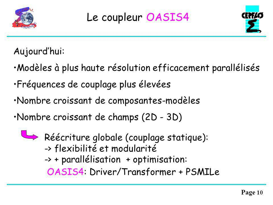 Le coupleur OASIS4 Aujourd'hui: