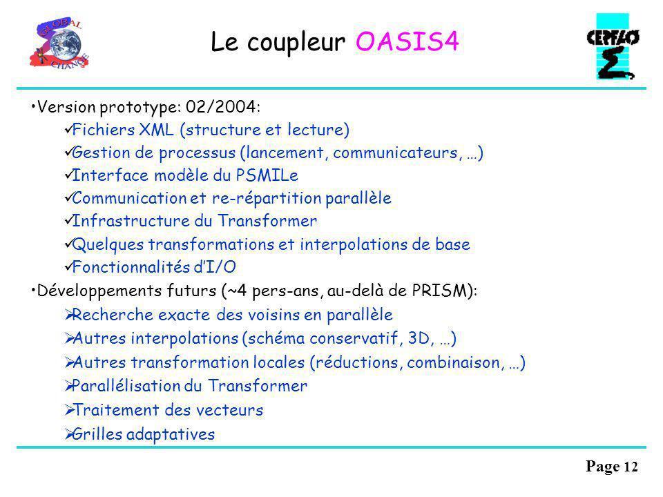 Le coupleur OASIS4 Version prototype: 02/2004: