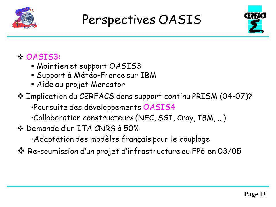 Perspectives OASIS OASIS3: Maintien et support OASIS3. Support à Météo-France sur IBM. Aide au projet Mercator.