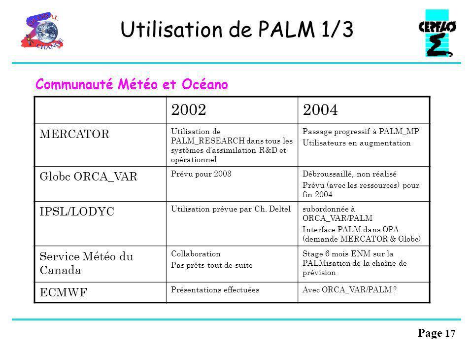 Utilisation de PALM 1/3 2002 2004 Communauté Météo et Océano MERCATOR