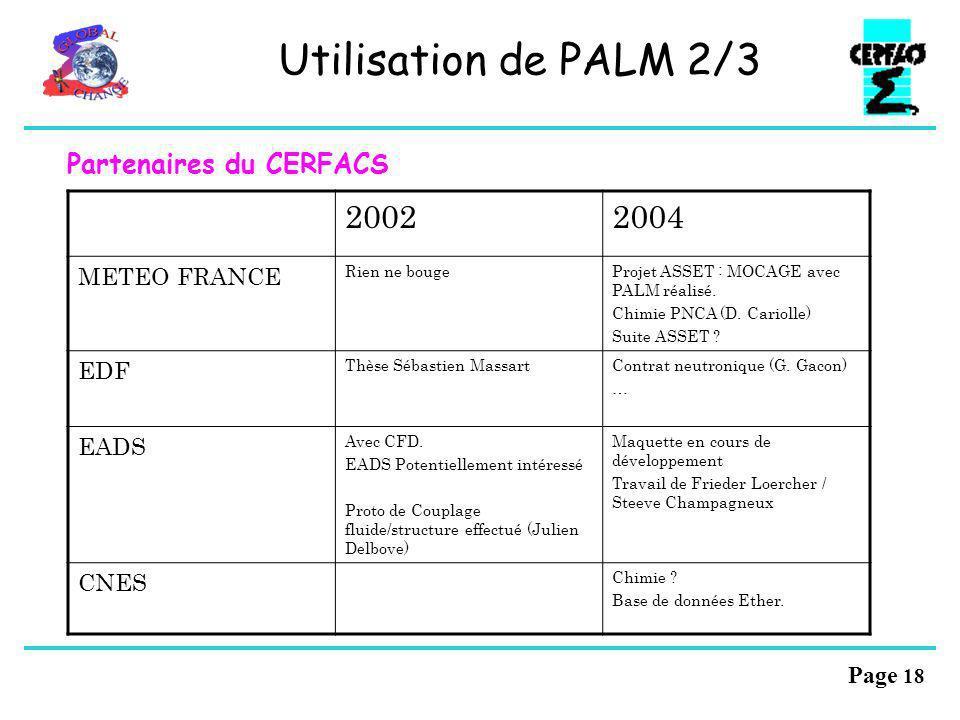 Utilisation de PALM 2/3 2002 2004 Partenaires du CERFACS METEO FRANCE