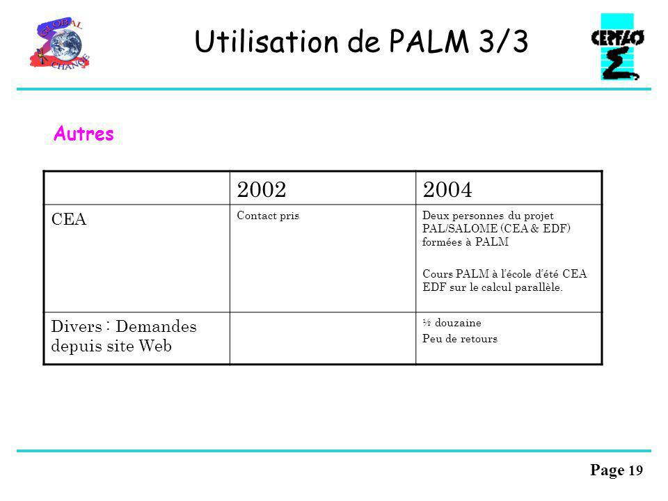 Utilisation de PALM 3/3 2002 2004 Autres CEA
