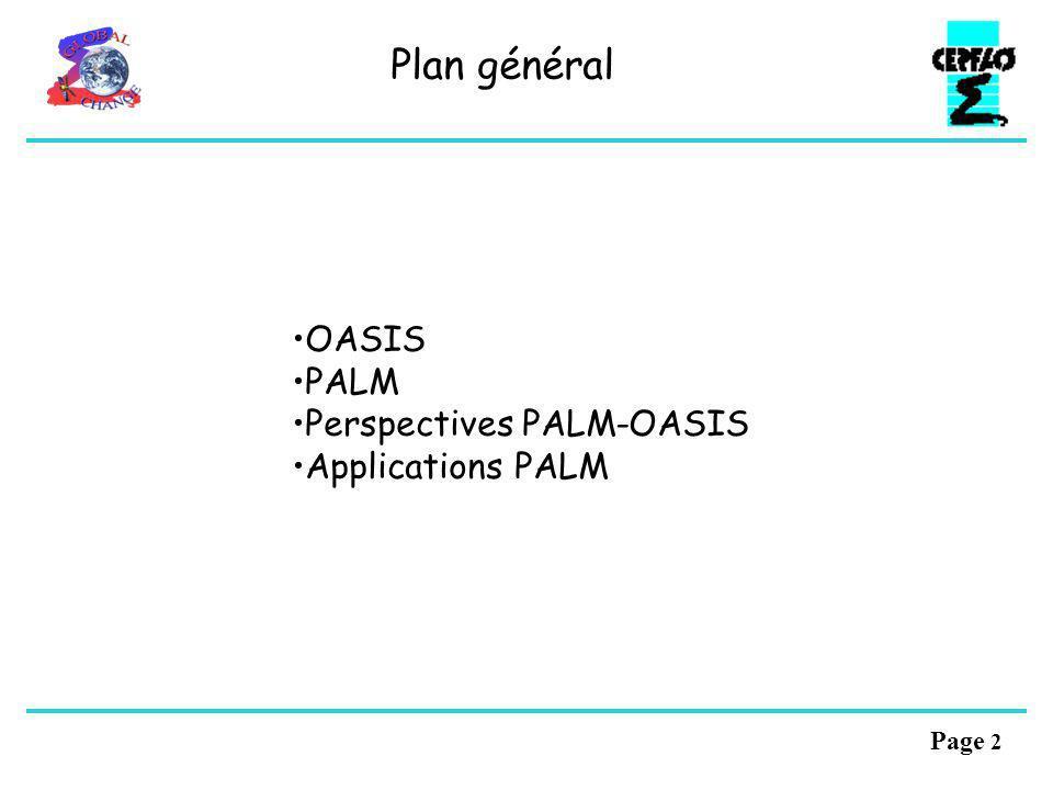 Plan général OASIS PALM Perspectives PALM-OASIS Applications PALM