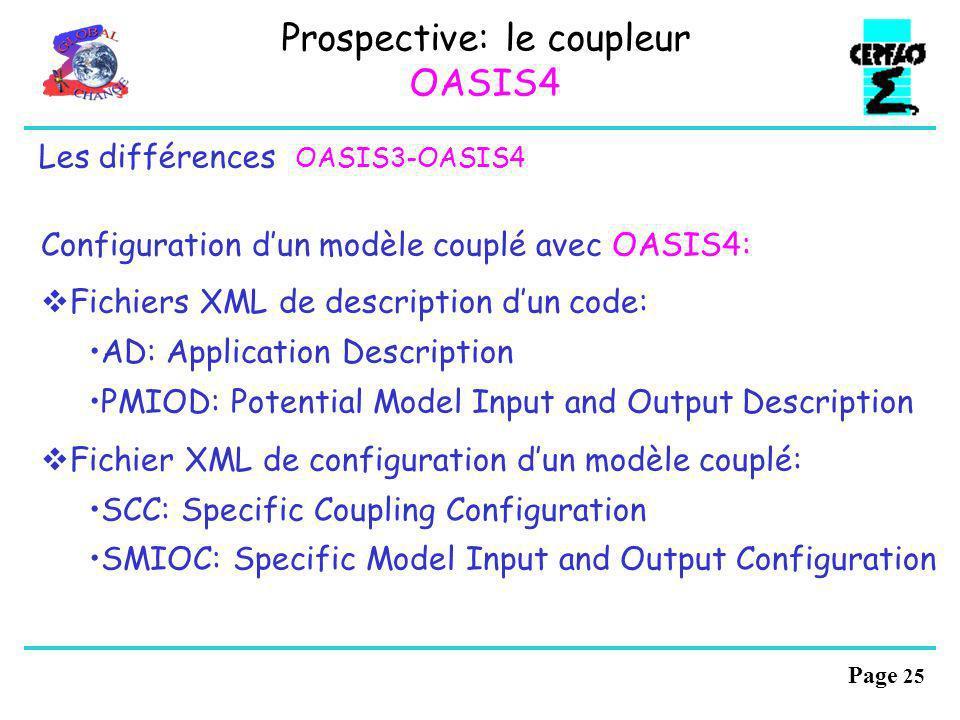 Prospective: le coupleur OASIS4