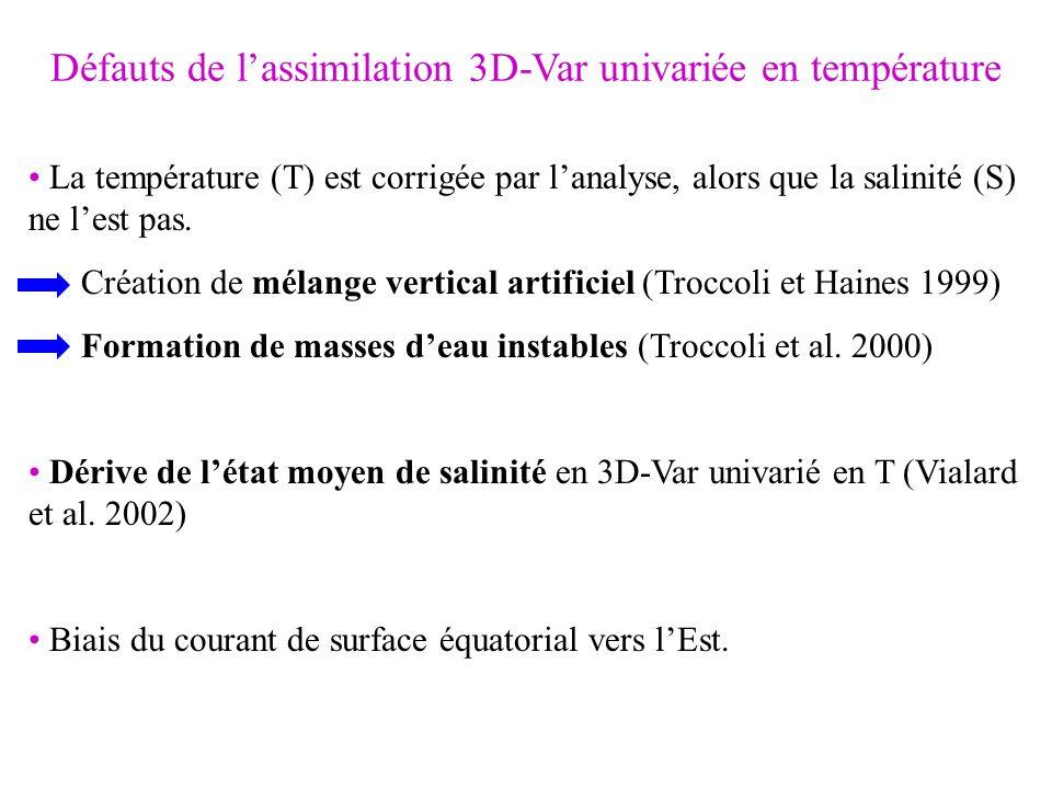 Défauts de l'assimilation 3D-Var univariée en température