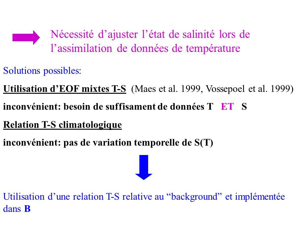 Nécessité d'ajuster l'état de salinité lors de l'assimilation de données de température
