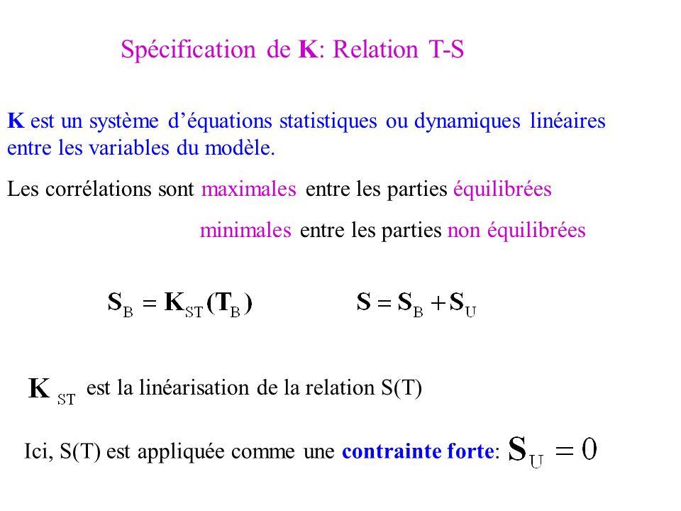 Spécification de K: Relation T-S