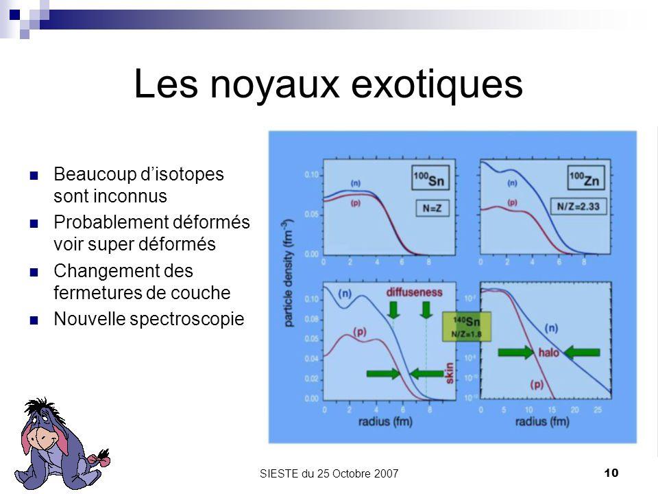 Les noyaux exotiques Beaucoup d'isotopes sont inconnus