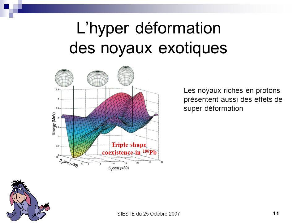 L'hyper déformation des noyaux exotiques
