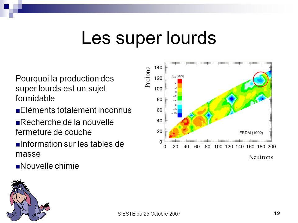 Les super lourdsPourquoi la production des super lourds est un sujet formidable. Eléments totalement inconnus.