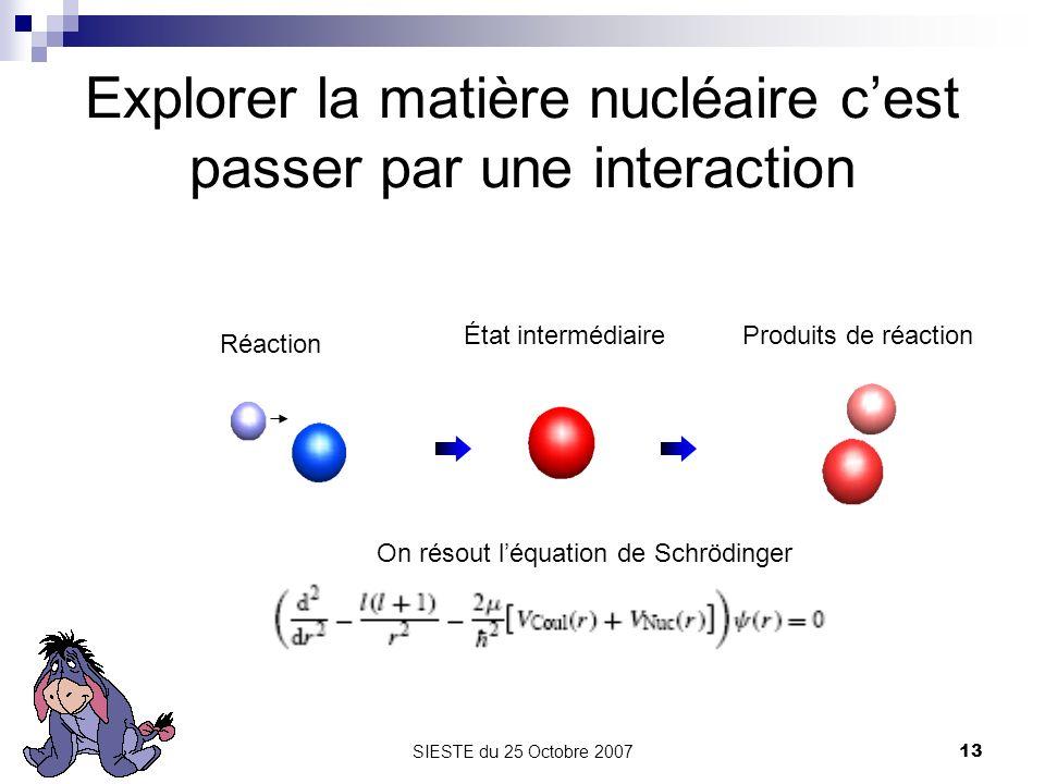 Explorer la matière nucléaire c'est passer par une interaction