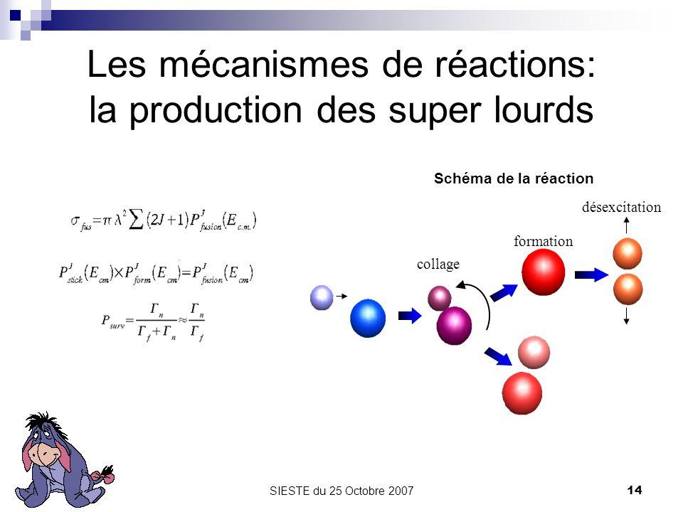 Les mécanismes de réactions: la production des super lourds