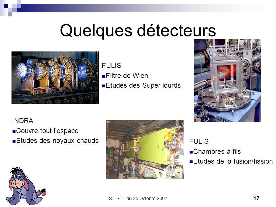 Quelques détecteurs FULIS Filtre de Wien Etudes des Super lourds INDRA