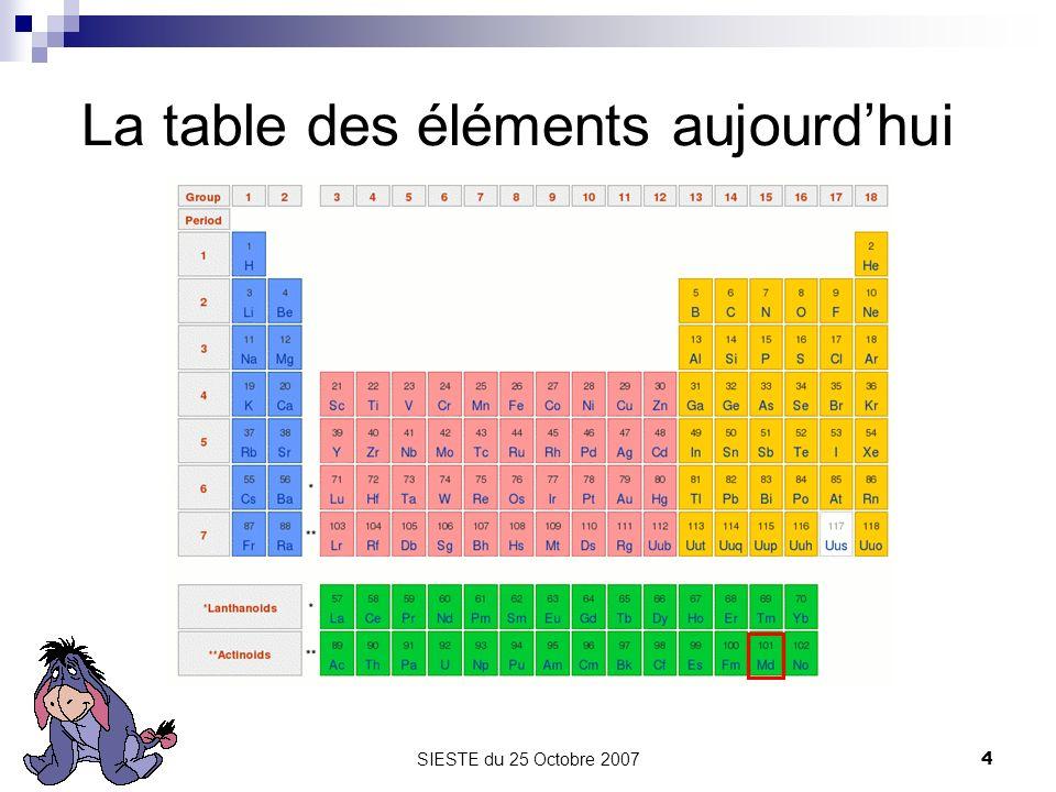 La table des éléments aujourd'hui